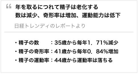 NHK総合番組の「精子老化の新事実」観られましたか?